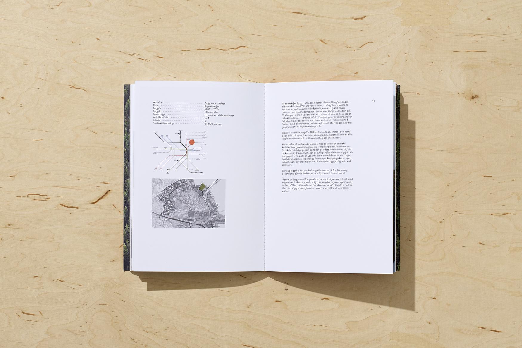 ÖPPET Graphic Design for Folkhem