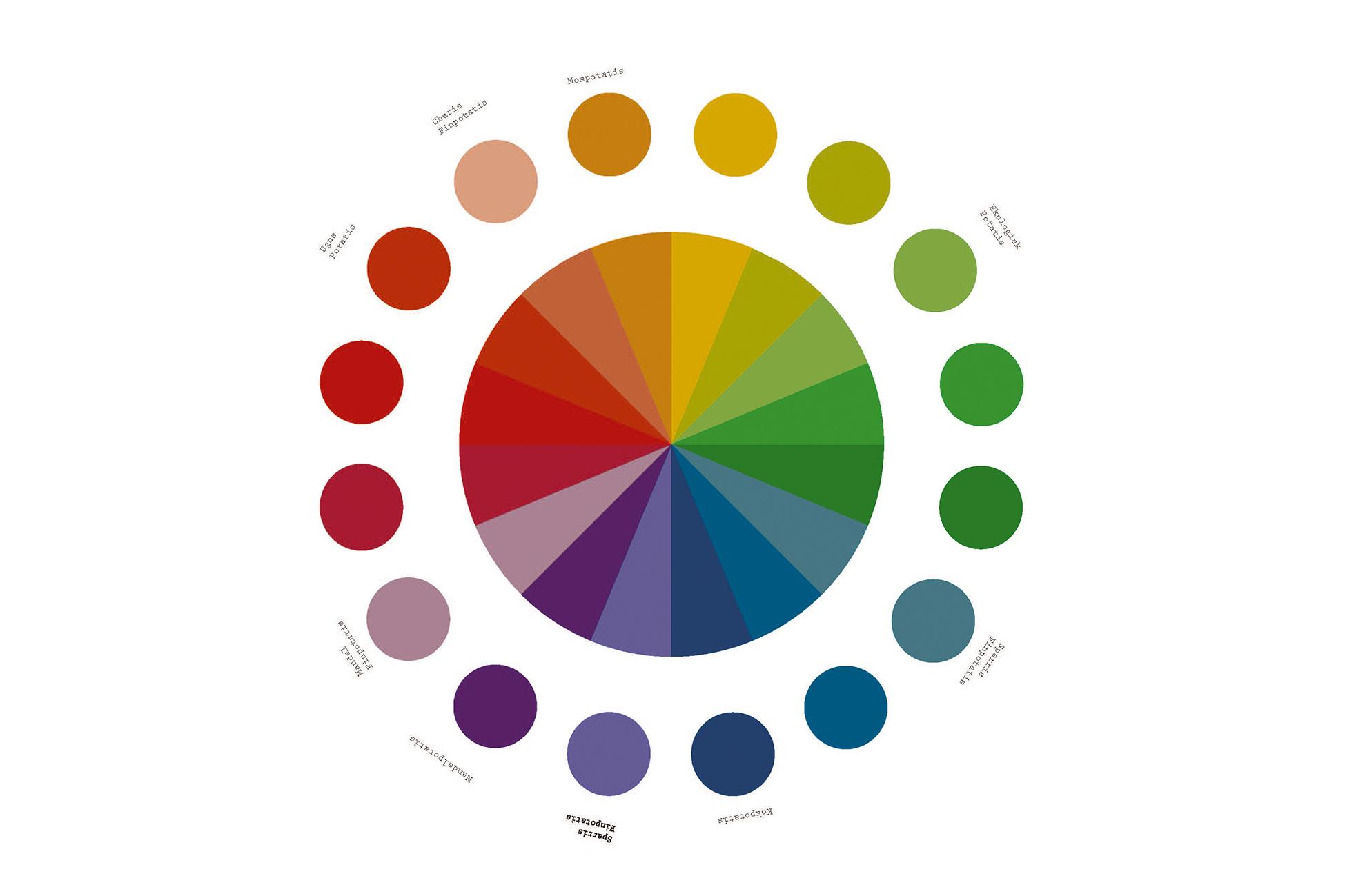 Svegro Identity | Jordkällare Colors