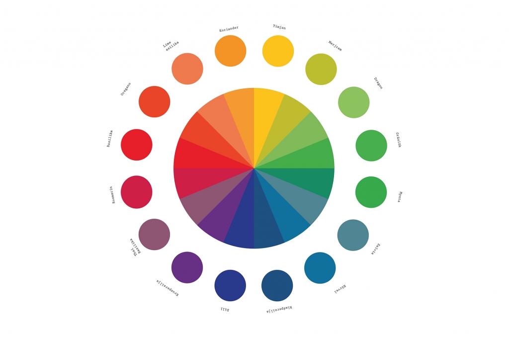 Svegro Identity | Orangeri Colors